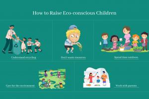 eco-conscious children
