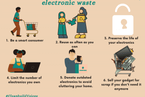 electronic waste - cleanbuild